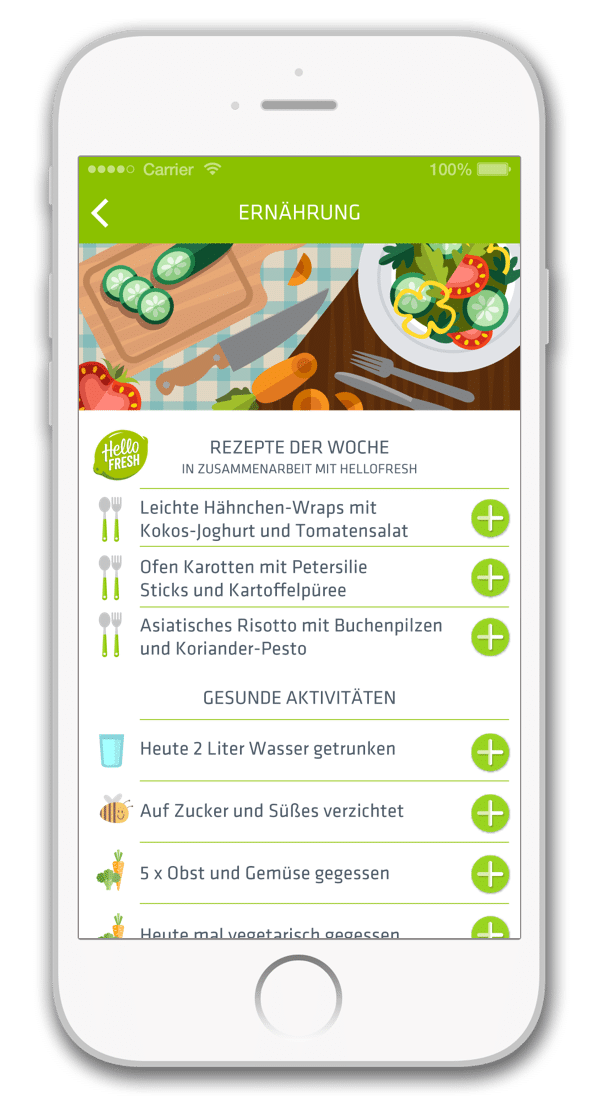 iPhone Nutrition
